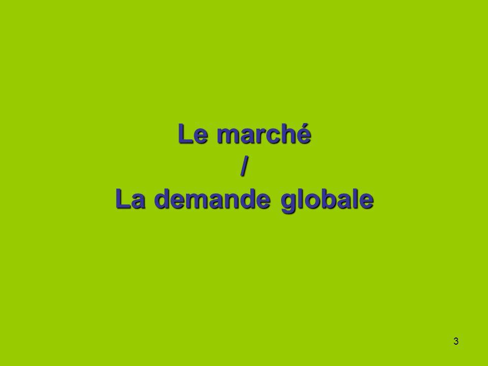3 Le marché / La demande globale