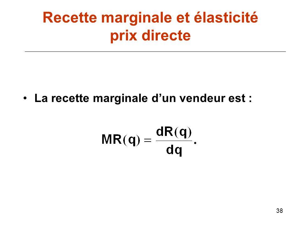 38 La recette marginale dun vendeur est : Recette marginale et élasticité prix directe