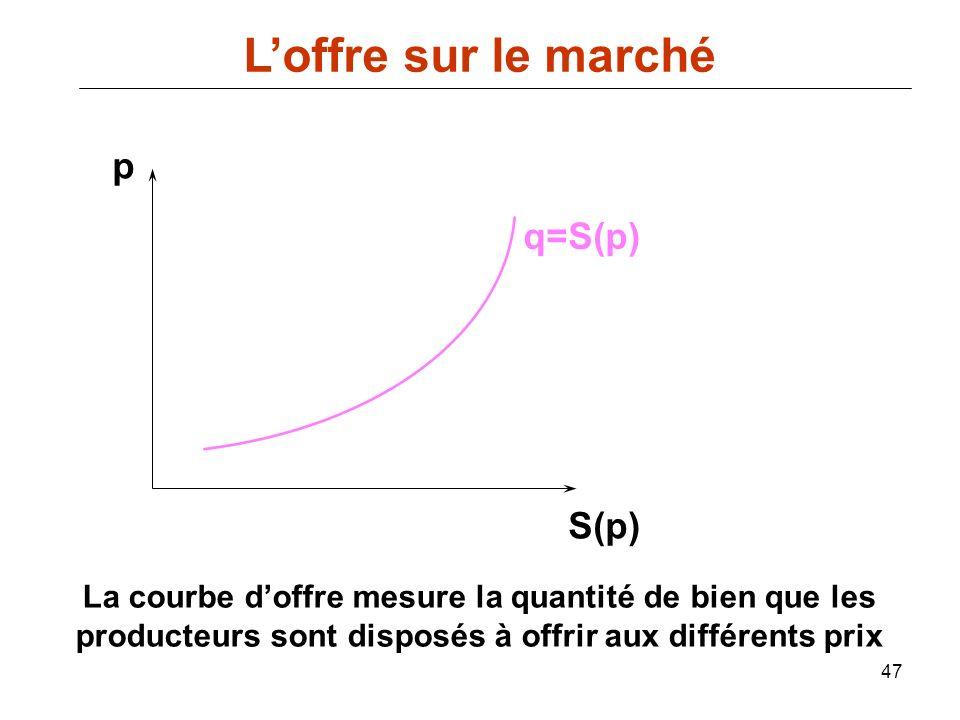 47 p S(p) q=S(p) Loffre sur le marché La courbe doffre mesure la quantité de bien que les producteurs sont disposés à offrir aux différents prix