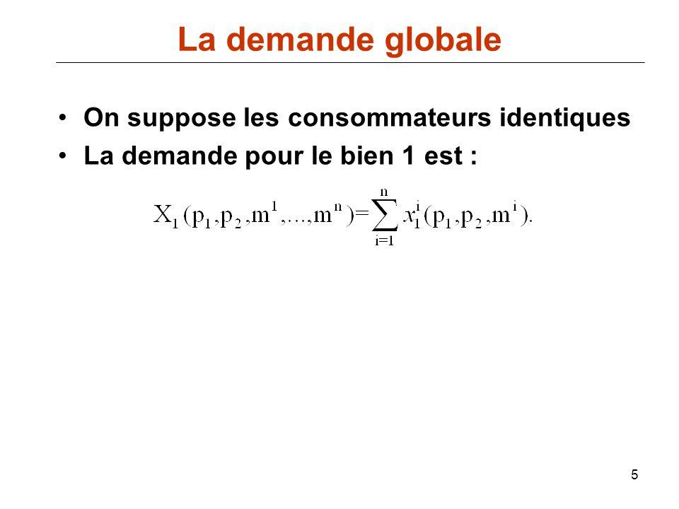 6 La demande sur le marché est la somme des demandes individuelles Exemple : supposons quil existe seulement deux consommateurs : i = A,B.