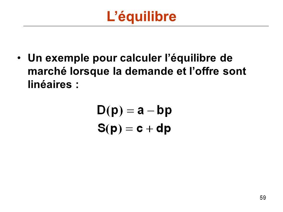 59 Un exemple pour calculer léquilibre de marché lorsque la demande et loffre sont linéaires : Léquilibre
