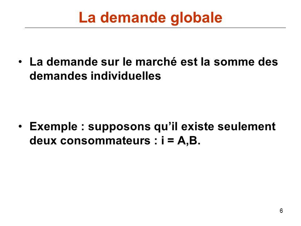 6 La demande sur le marché est la somme des demandes individuelles Exemple : supposons quil existe seulement deux consommateurs : i = A,B. La demande