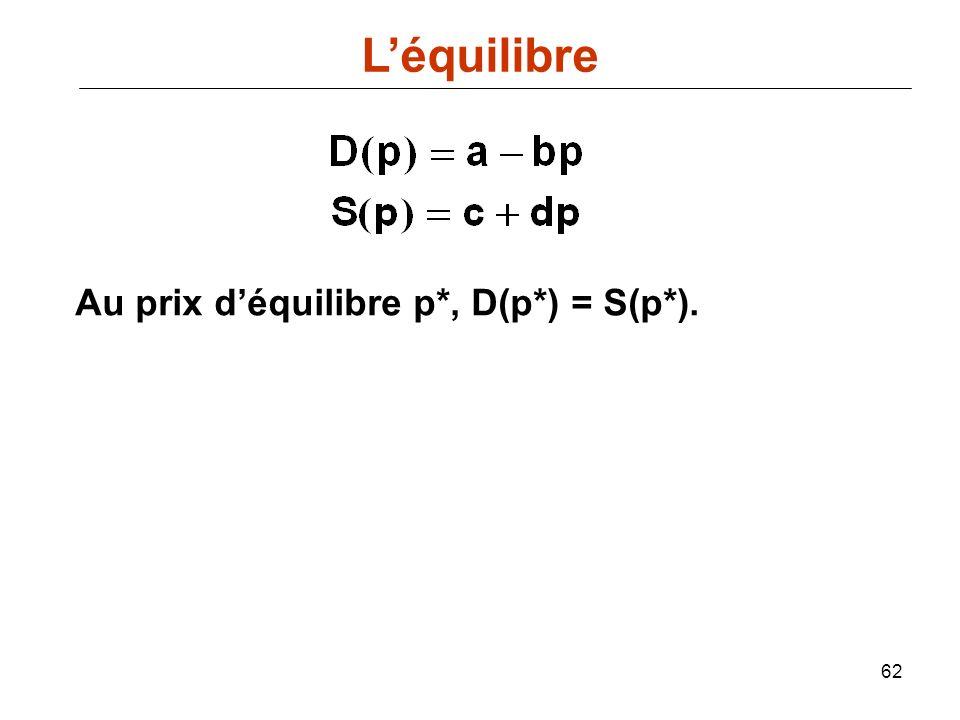 62 Au prix déquilibre p*, D(p*) = S(p*). Léquilibre