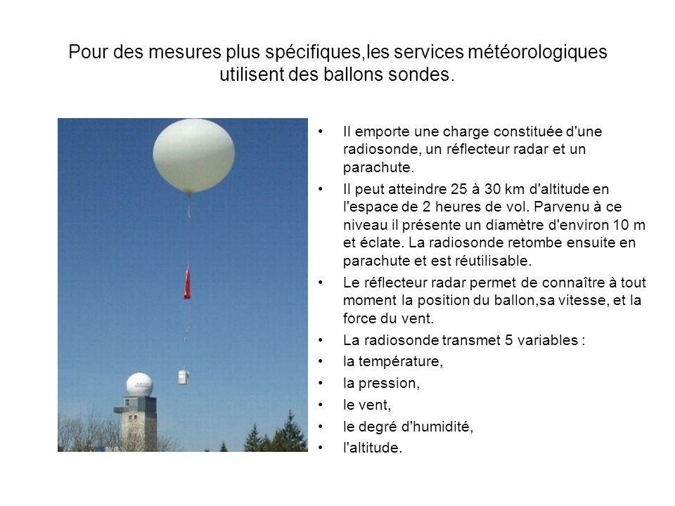 Pour des mesures plus spécifiques,les services météorologiques utilisent des ballons sondes. Il emporte une charge constituée d'une radiosonde, un réf