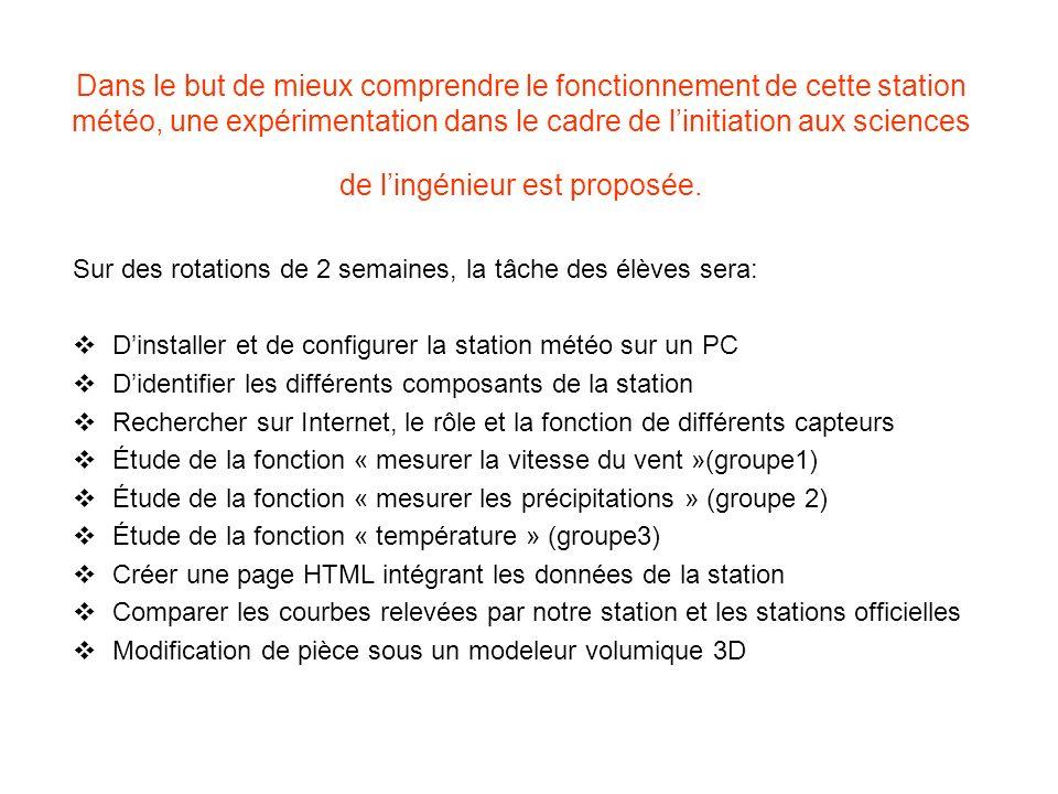 Dans le but de mieux comprendre le fonctionnement de cette station météo, une expérimentation dans le cadre de linitiation aux sciences de lingénieur