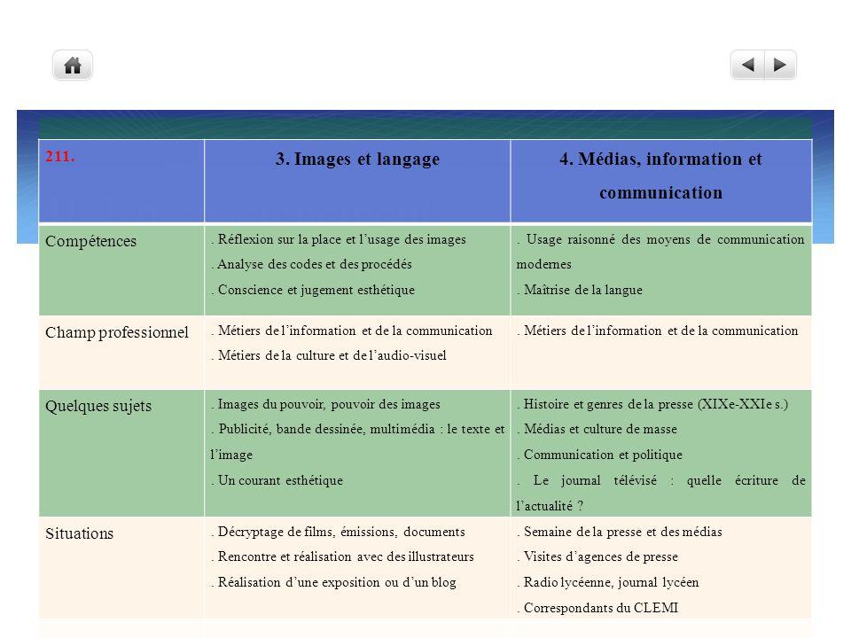 II. Un enseignement 211. 3. Images et langage 4. Médias, information et communication Compétences. Réflexion sur la place et lusage des images. Analys