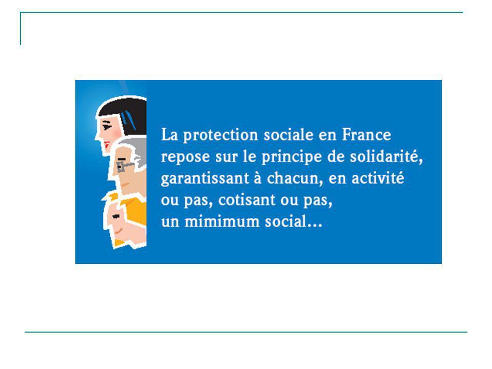 Le système de protection sociale en France