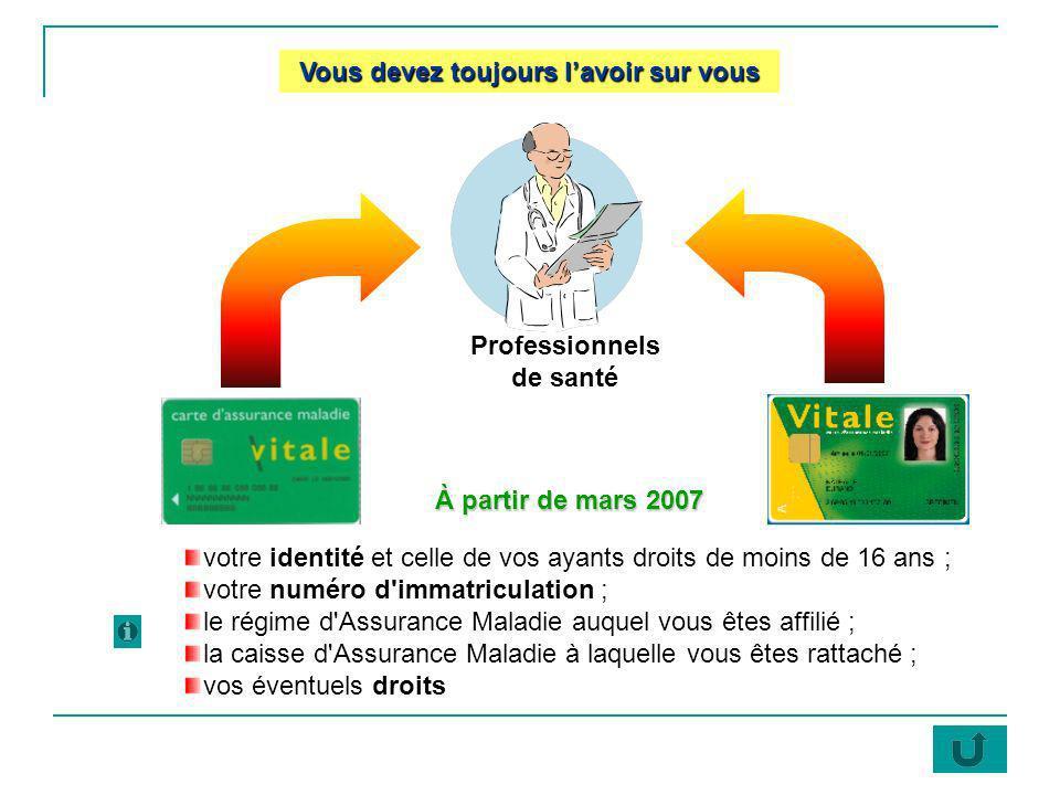Parcours de soins coordonné Stomatologue, gynécologue, ophtalmologue, psychiatre