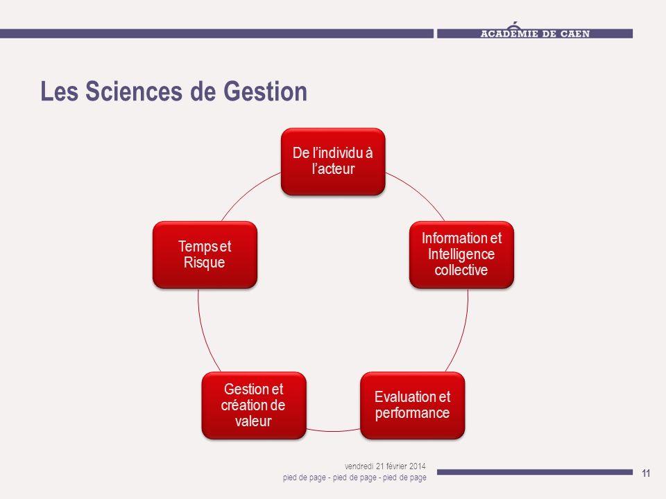 Les Sciences de Gestion De lindividu à lacteur Information et Intelligence collective Evaluation et performance Gestion et création de valeur Temps et