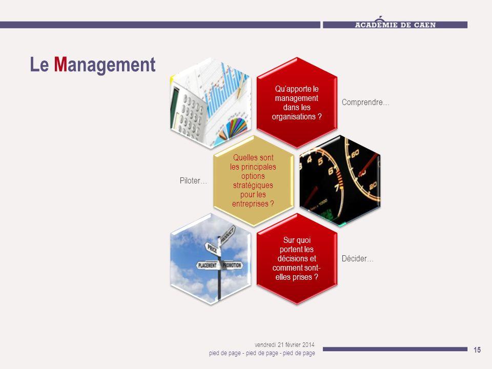 Le Management vendredi 21 février 2014 pied de page - pied de page - pied de page 15 Quapporte le management dans les organisations ? Comprendre… Quel