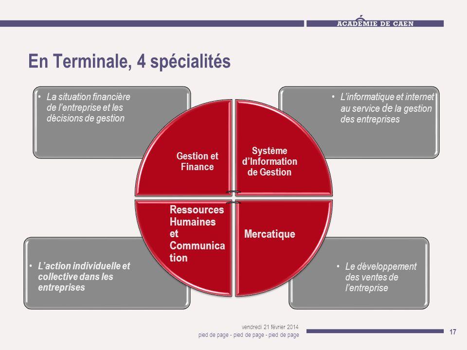 En Terminale, 4 spécialités Le développement des ventes de lentreprise Laction individuelle et collective dans les entreprises Linformatique et intern