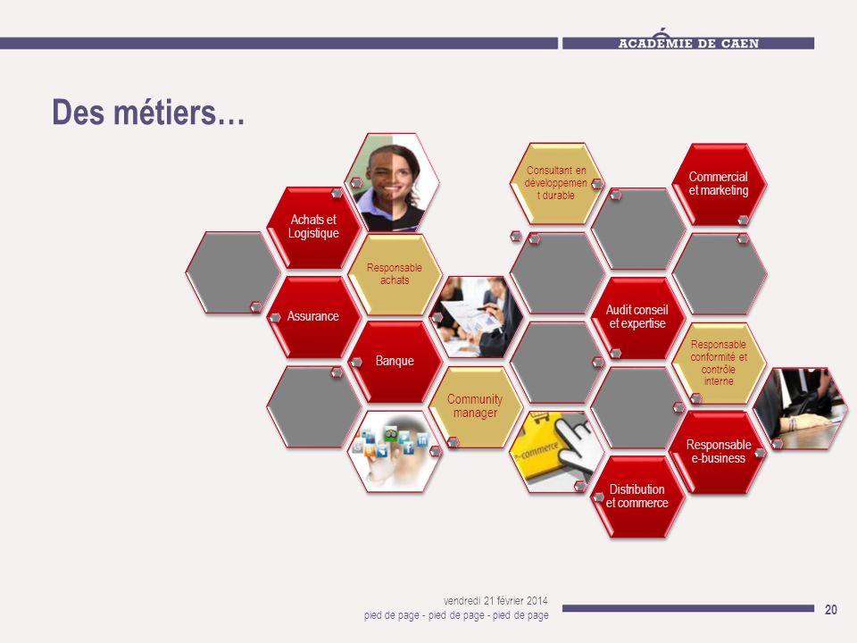 Des métiers… vendredi 21 février 2014 pied de page - pied de page - pied de page 20 Assurance Contrôleur de gestion Achats et Logistique Responsable a