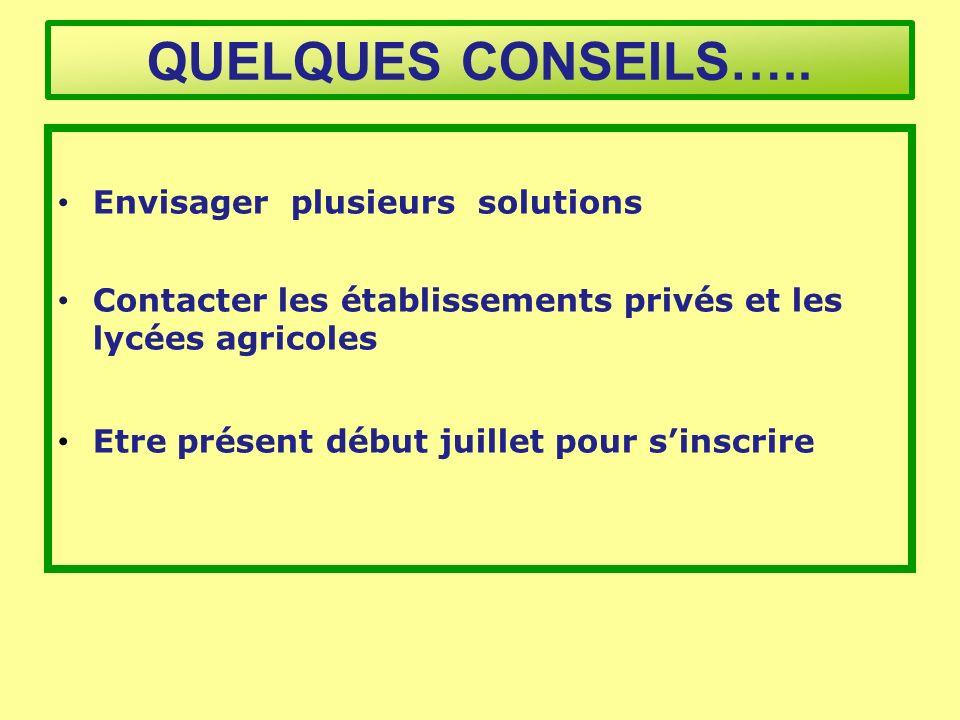 QUELQUES CONSEILS…..