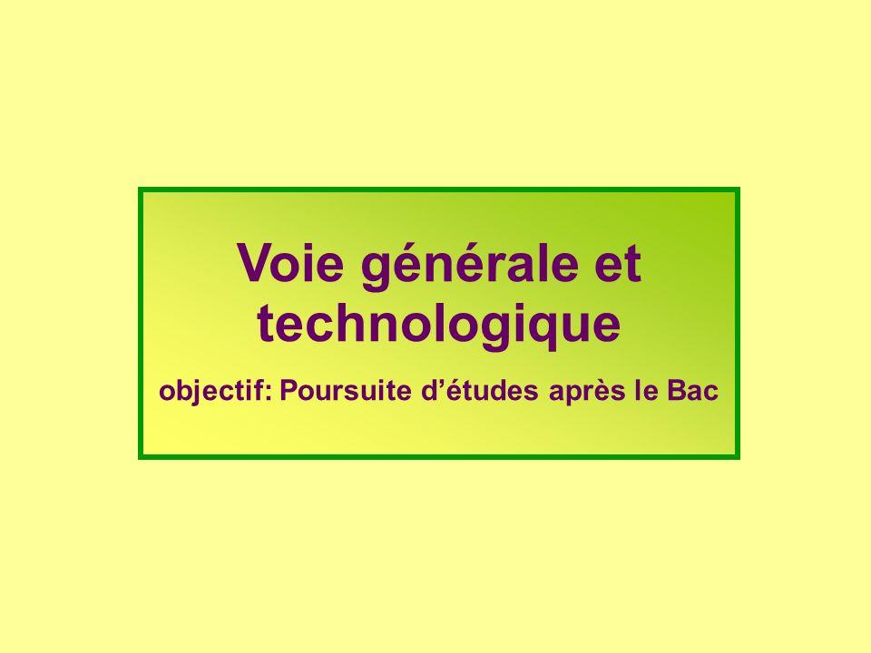 Voie générale et technologique objectif: Poursuite détudes après le Bac