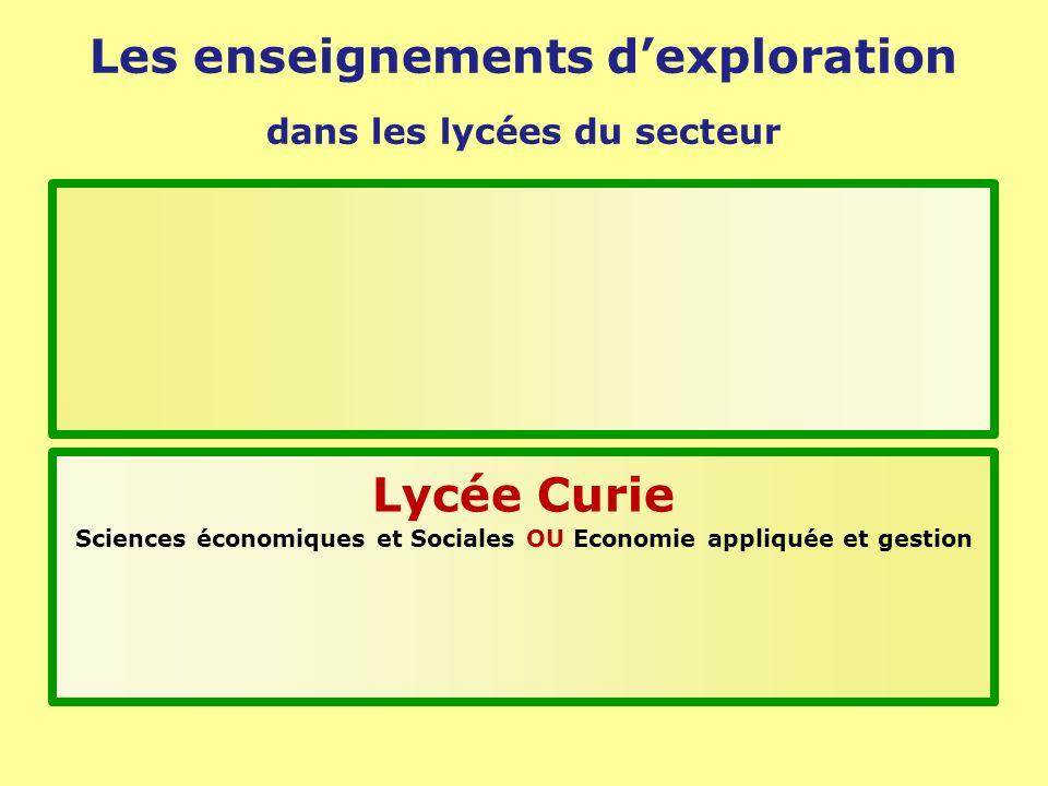 Les enseignements dexploration dans les lycées du secteur Lycée Curie Sciences économiques et Sociales OU Economie appliquée et gestion