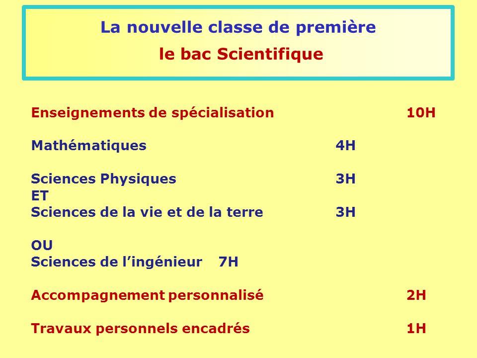 La nouvelle classe de première le bac Scientifique Enseignements de spécialisation10H Mathématiques4H Sciences Physiques3H ET Sciences de la vie et de