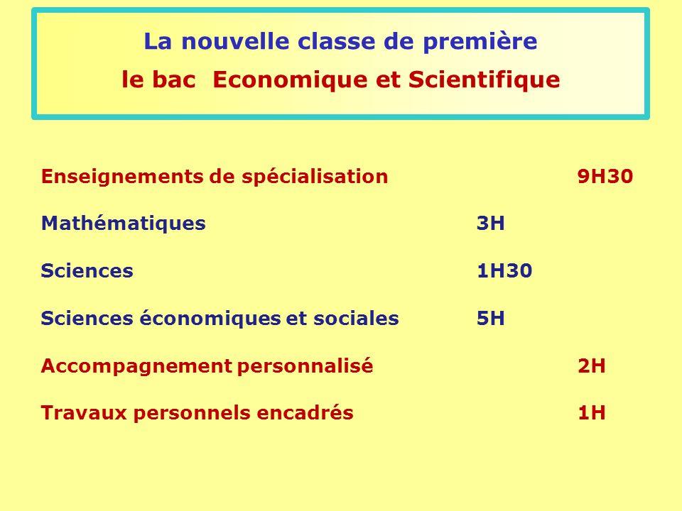 La nouvelle classe de première le bac Economique et Scientifique Enseignements de spécialisation9H30 Mathématiques3H Sciences 1H30 Sciences économiques et sociales5H Accompagnement personnalisé 2H Travaux personnels encadrés 1H