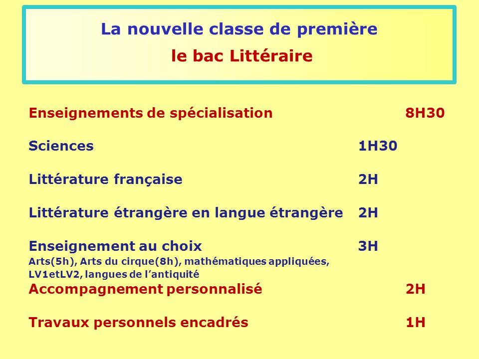 La nouvelle classe de première le bac Littéraire Enseignements de spécialisation8H30 Sciences 1H30 Littérature française2H Littérature étrangère en la