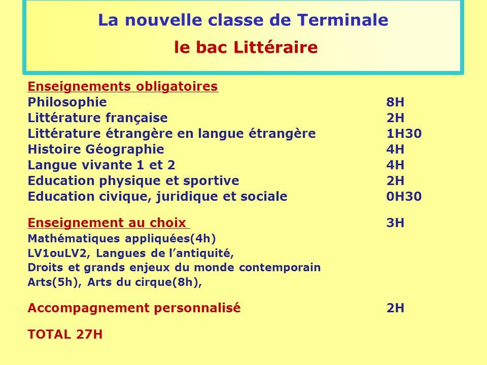 La nouvelle classe de Terminale le bac Littéraire Enseignements obligatoires Philosophie8H Littérature française2H Littérature étrangère en langue étr