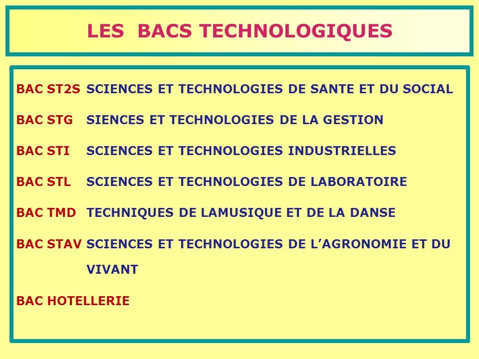BAC ST2S SCIENCES ET TECHNOLOGIES DE SANTE ET DU SOCIAL BAC STG SIENCES ET TECHNOLOGIES DE LA GESTION BAC STI SCIENCES ET TECHNOLOGIES INDUSTRIELLES BAC STL SCIENCES ET TECHNOLOGIES DE LABORATOIRE BAC TMD TECHNIQUES DE LAMUSIQUE ET DE LA DANSE BAC STAV SCIENCES ET TECHNOLOGIES DE LAGRONOMIE ET DU VIVANT BAC HOTELLERIE LES BACS TECHNOLOGIQUES
