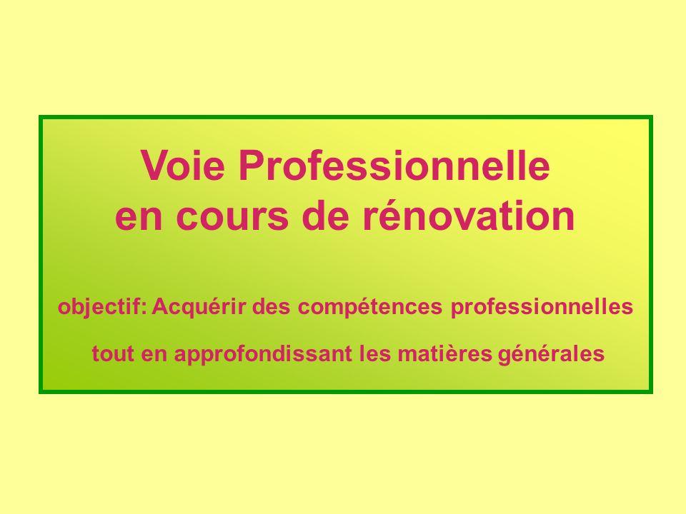 Voie Professionnelle en cours de rénovation objectif: Acquérir des compétences professionnelles tout en approfondissant les matières générales