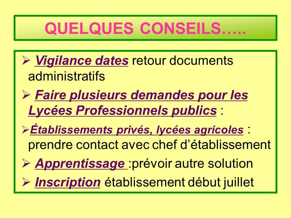 QUELQUES CONSEILS….. Vigilance dates retour documents administratifs Faire plusieurs demandes pour les Lycées Professionnels publics : Établissements