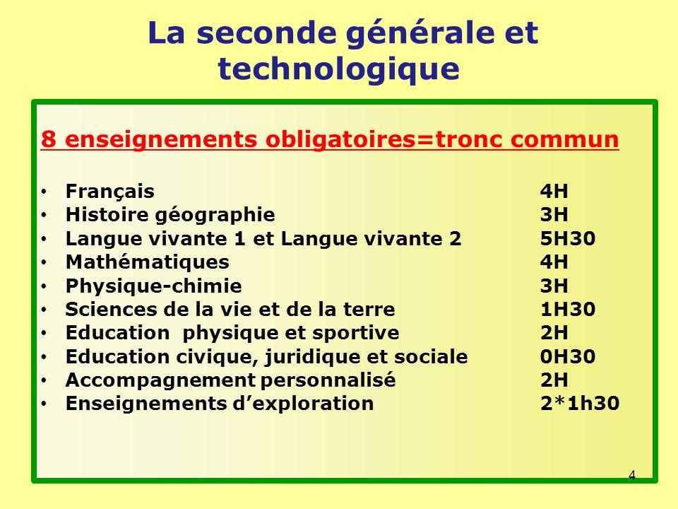 La seconde générale et technologique 8 enseignements obligatoires=tronc commun Français4H Histoire géographie3H Langue vivante 1 et Langue vivante 25H