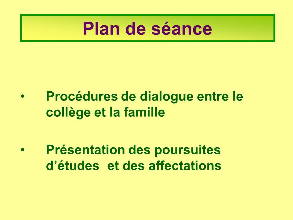 Plan de séance Procédures de dialogue entre le collège et la famille Présentation des poursuites détudeset des affectations