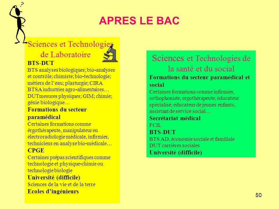 APRES LE BAC 50 Sciences et Technologies de Laboratoire BTS-DUT BTS analyses biologiques; bio-analyses et contrôle; chimiste; bio-technologie; métiers