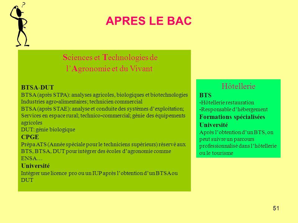 APRES LE BAC 51 S ciences et T echnologies de l A gronomie et du Vivant BTSA-DUT BTSA (après STPA): analyses agricoles, biologiques et biotechnologies