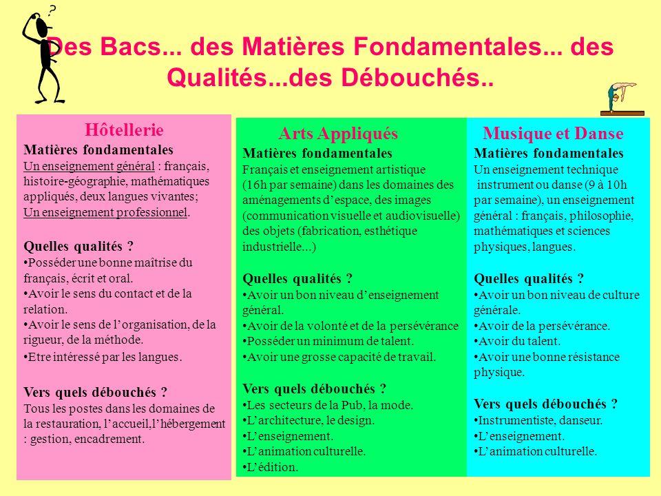 Des Bacs... des Matières Fondamentales... des Qualités...des Débouchés.. 52 Hôtellerie Matières fondamentales Un enseignement général : français, hist