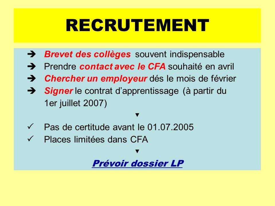 RECRUTEMENT Brevet des collèges souvent indispensable Prendre contact avec le CFA souhaité en avril Chercher un employeur dés le mois de février Signe