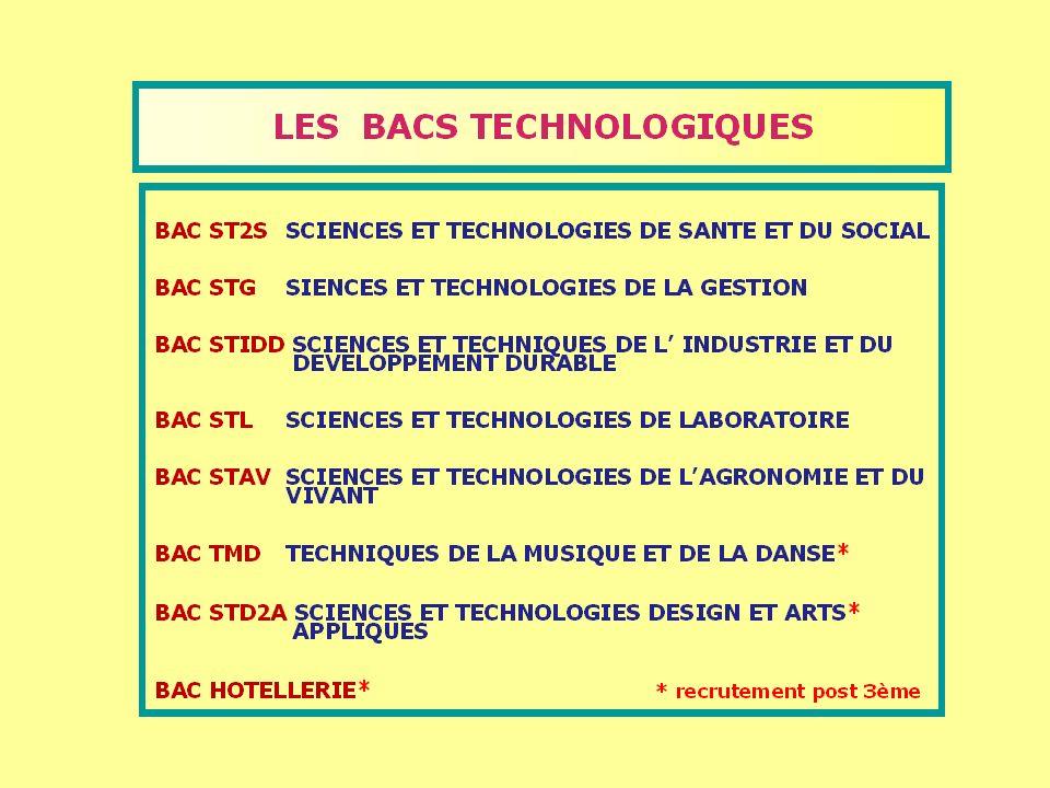 Bac Général L-ES-S Bac Technologique STG-ST2S-STI-STL-STAV Terminale Générale Terminale Technologique Première Générale L-ES-S Première Technologique STG-STI-STL-ST2S-STAV SECONDE GENERALE ET TECHNOLOGIQUE ETUDES LONGUESETUDES COURTES