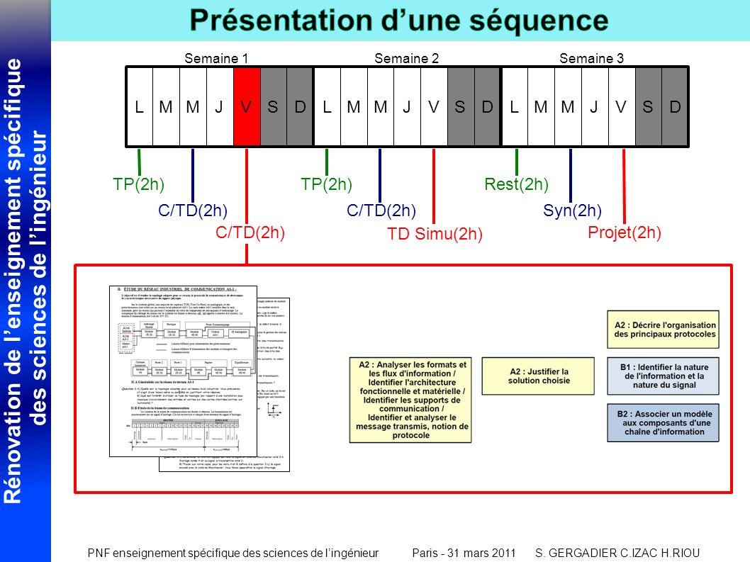 Rénovation de lenseignement spécifique des sciences de lingénieur PNF enseignement spécifique des sciences de lingénieur Paris - 31 mars 2011 S. GERGA