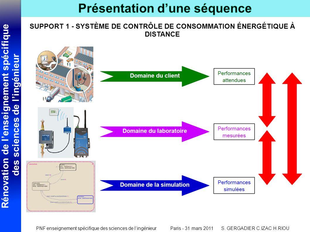Rénovation de lenseignement spécifique des sciences de lingénieur PNF enseignement spécifique des sciences de lingénieur Paris - 31 mars 2011 S.