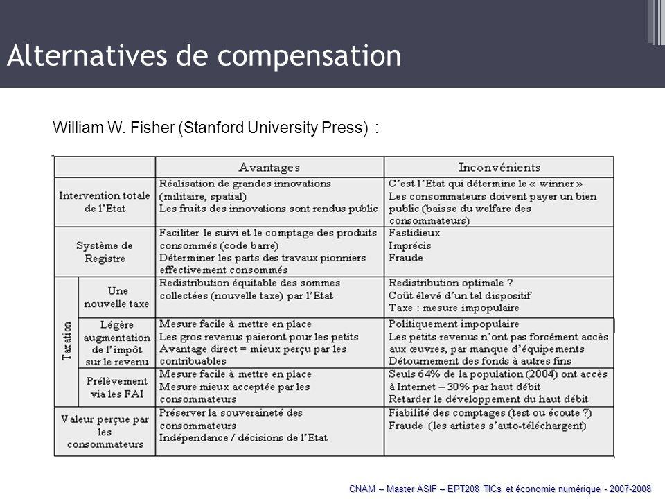 CNAM – Master ASIF – EPT208 TICs et économie numérique - 2007-2008 6 Alternatives de compensation William W.