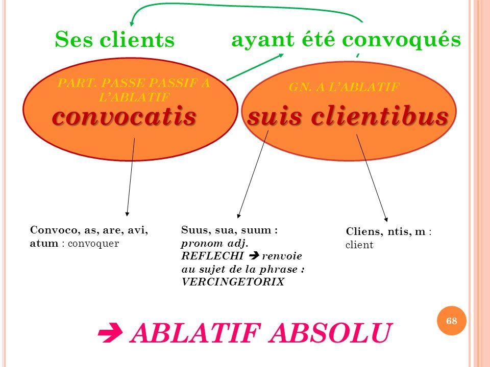 convocatis suis clientibus Cliens, ntis, m : client Suus, sua, suum : pronom adj. REFLECHI renvoie au sujet de la phrase : VERCINGETORIX Convoco, as,