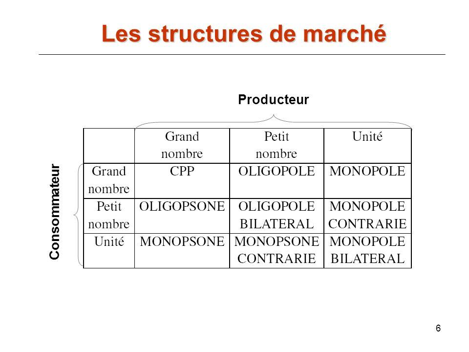 6 Consommateur Producteur Les structures de marché