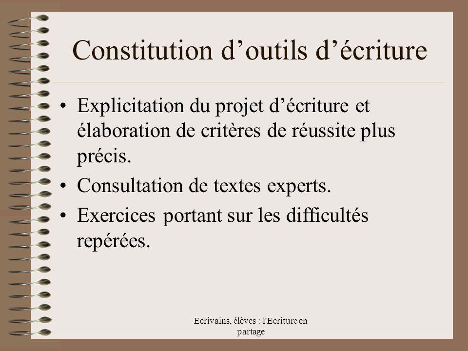 Ecrivains, élèves : l Ecriture en partage Constitution doutils décriture Explicitation du projet décriture et élaboration de critères de réussite plus précis.