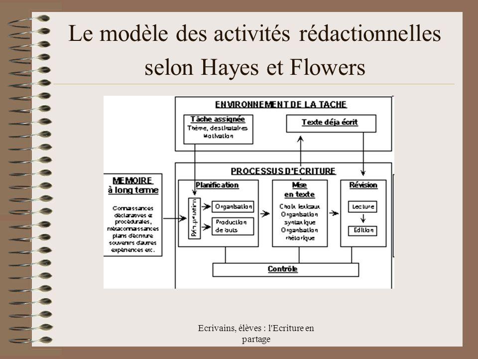 Ecrivains, élèves : l Ecriture en partage Le modèle des activités rédactionnelles selon Hayes et Flowers