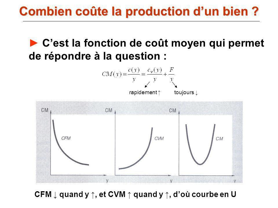 III.B) La fonction de coût : Cest la fonction de coût moyen qui permet de répondre à la question : rapidement CFM quand y, et CVM quand y, doù courbe