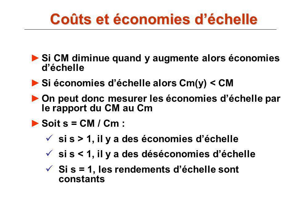 Coûts et économies déchelle Si CM diminue quand y augmente alors économies déchelle Si économies déchelle alors Cm(y) < CM On peut donc mesurer les éc