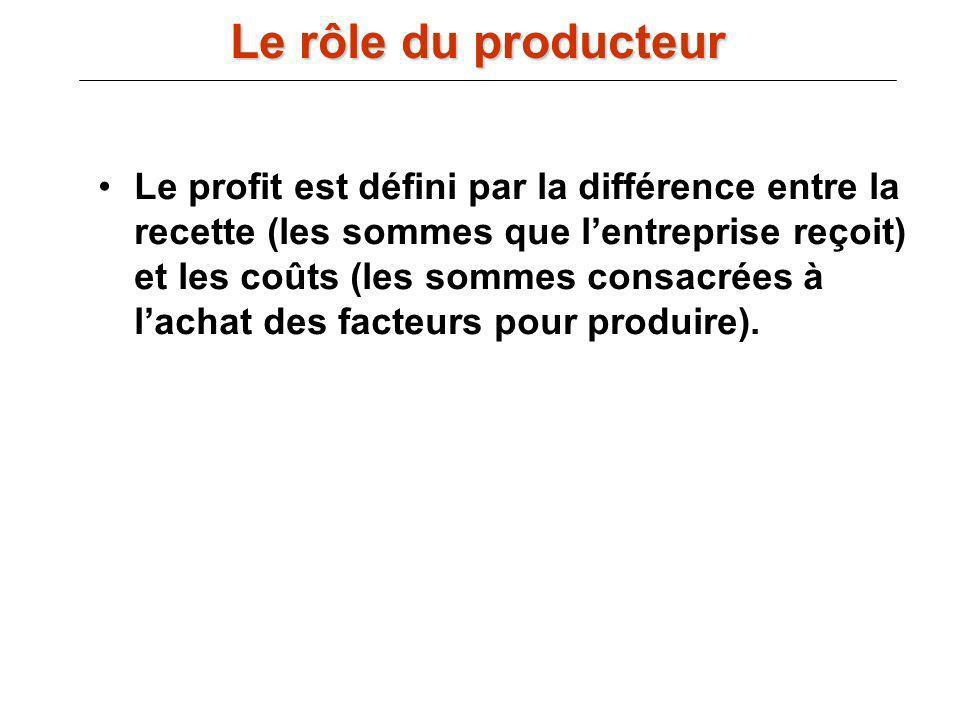Le profit est défini par la différence entre la recette (les sommes que lentreprise reçoit) et les coûts (les sommes consacrées à lachat des facteurs
