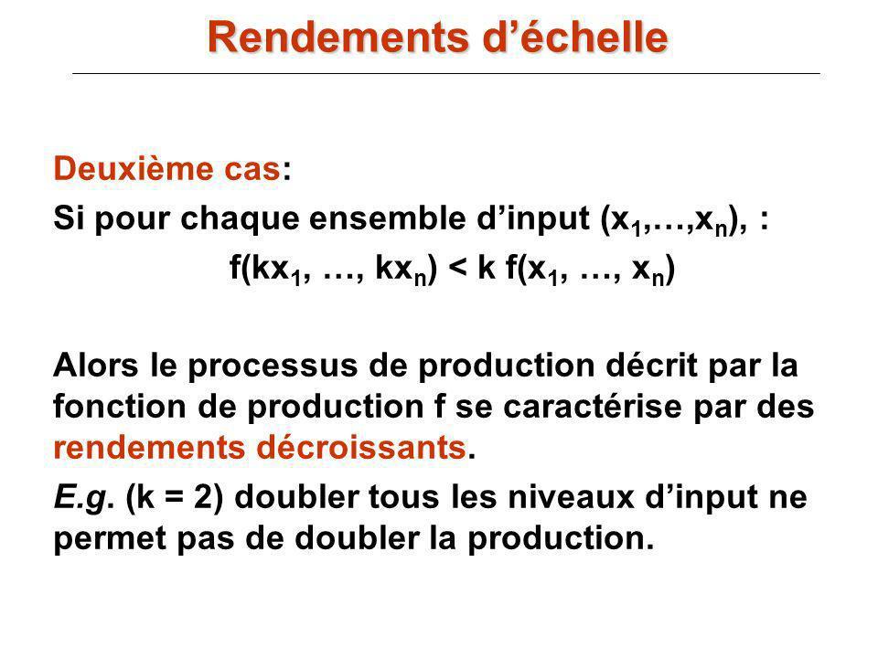 Deuxième cas: Si pour chaque ensemble dinput (x 1,…,x n ), : f(kx 1, …, kx n ) < k f(x 1, …, x n ) Alors le processus de production décrit par la fonc