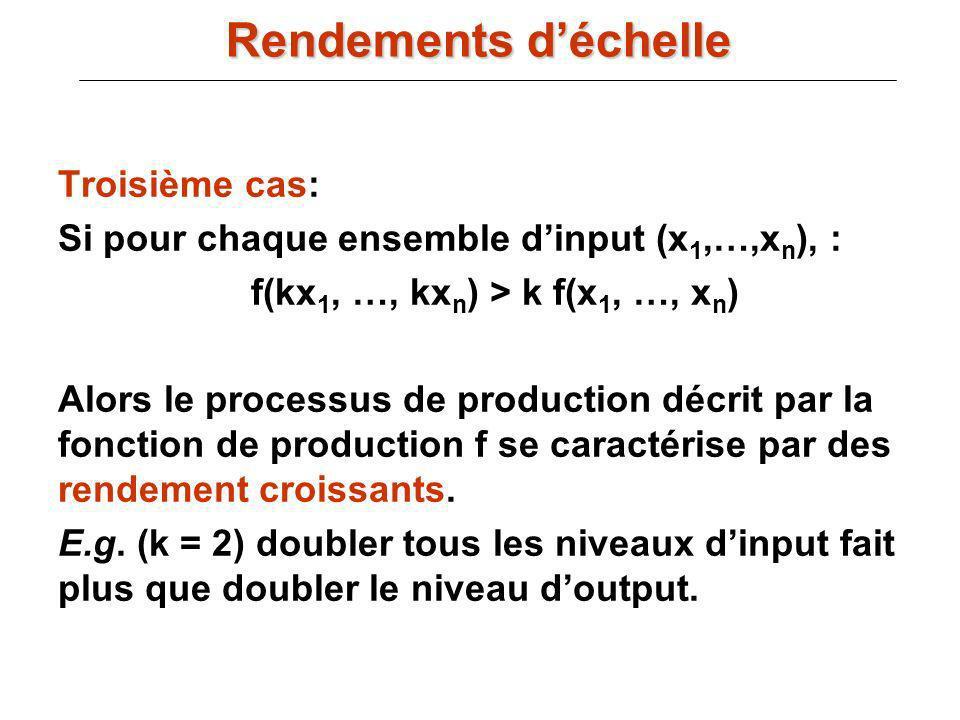 Troisième cas: Si pour chaque ensemble dinput (x 1,…,x n ), : f(kx 1, …, kx n ) > k f(x 1, …, x n ) Alors le processus de production décrit par la fon