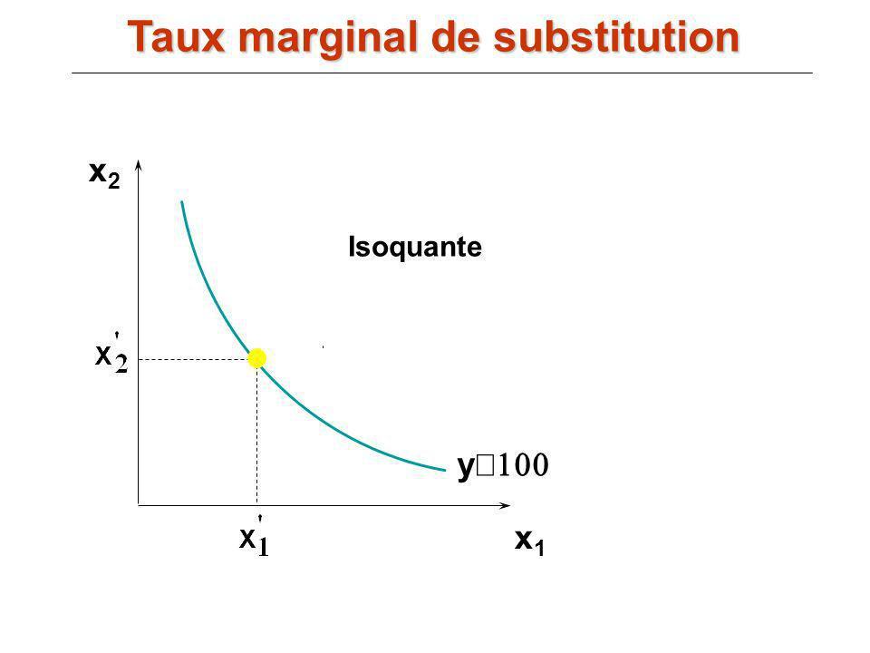 x2x2 x1x1 y Isoquante Taux marginal de substitution