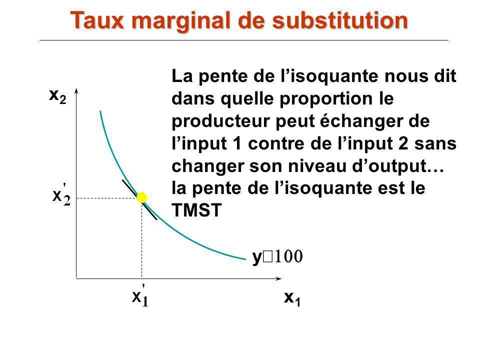 x2x2 x1x1 y La pente de lisoquante nous dit dans quelle proportion le producteur peut échanger de linput 1 contre de linput 2 sans changer son niveau