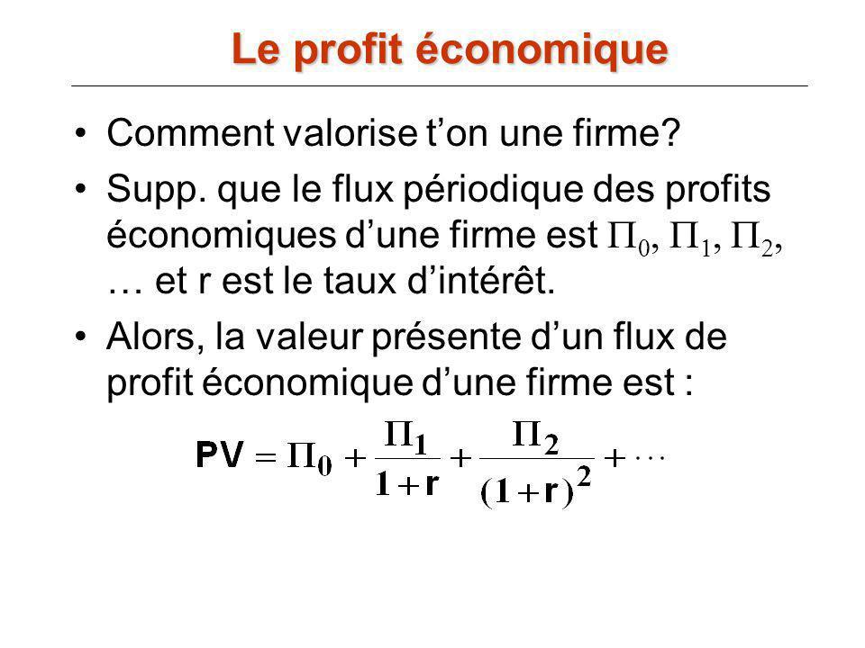 Comment valorise ton une firme? Supp. que le flux périodique des profits économiques dune firme est … et r est le taux dintérêt. Alors, la valeur prés