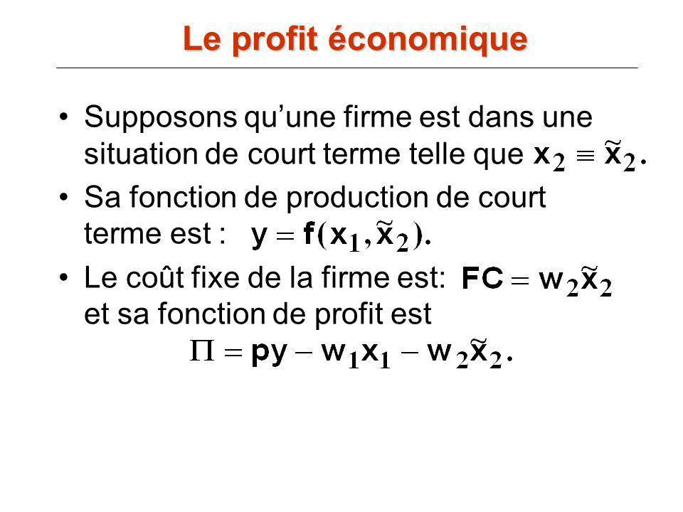 Supposons quune firme est dans une situation de court terme telle que Sa fonction de production de court terme est : Le coût fixe de la firme est: et
