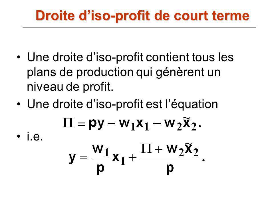 Une droite diso-profit contient tous les plans de production qui génèrent un niveau de profit. Une droite diso-profit est léquation i.e. Droite diso-p